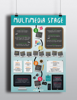 Infographic Multimedia Stage